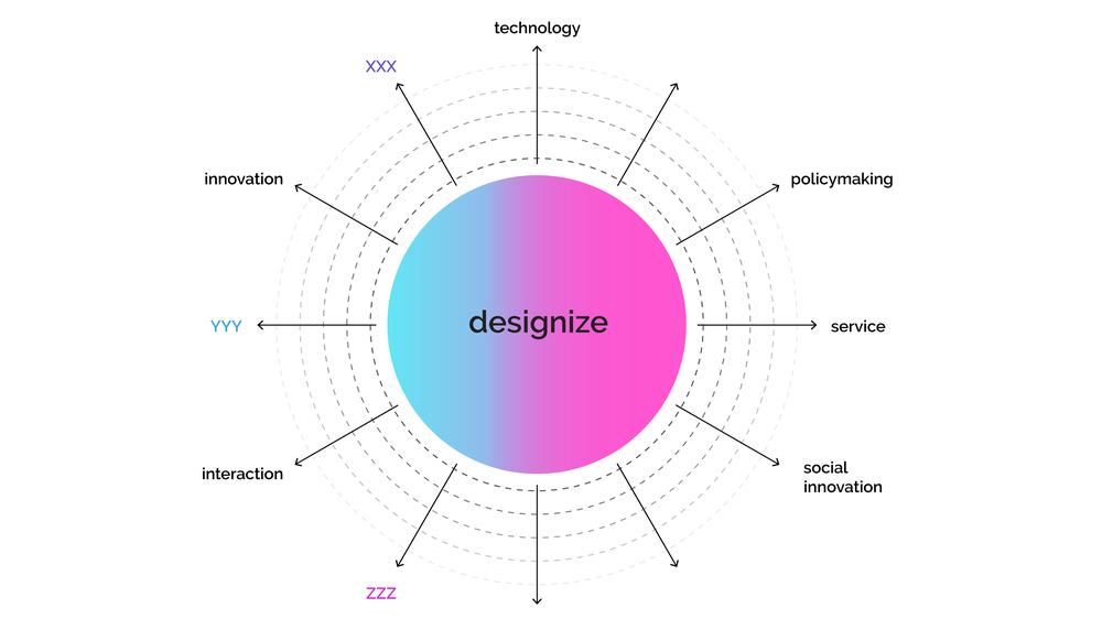 design wheel_v2-01.png