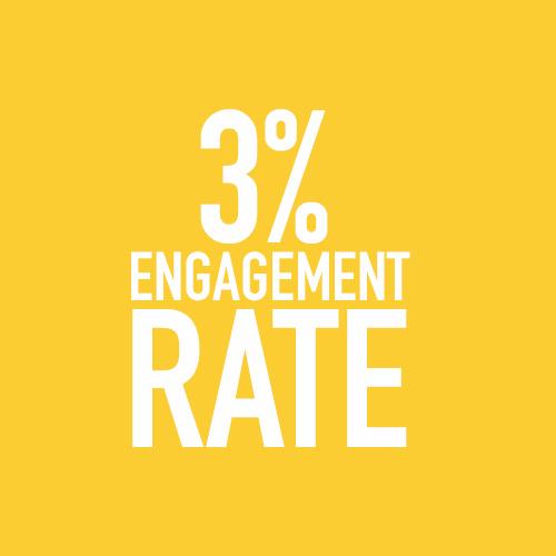 3% Rate.jpg