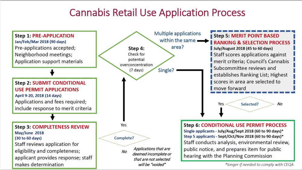 Application Process Map.png