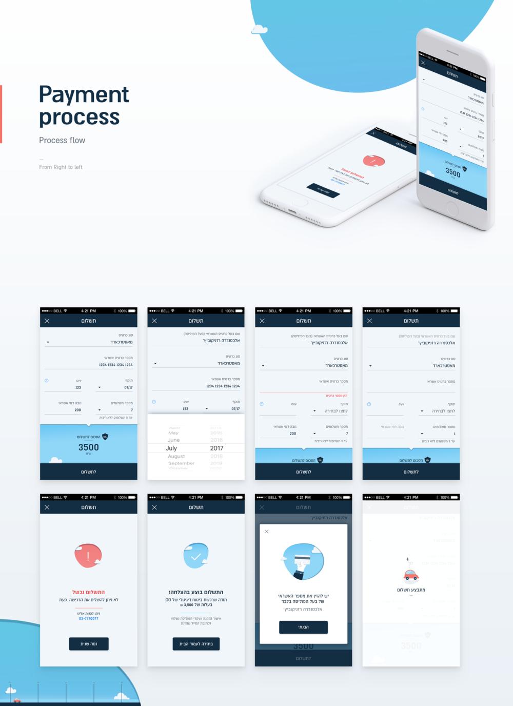 Payment process_02.png