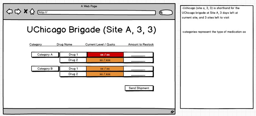 Brigade Inventory.png