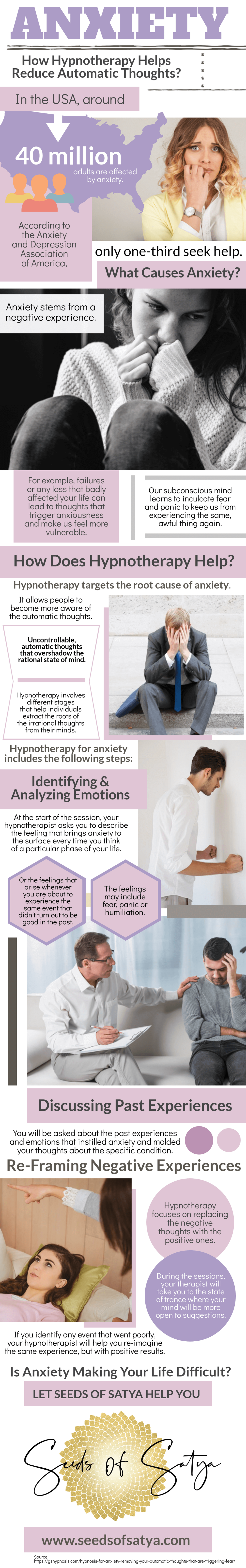Anxiety: How Hynotherapy Helps Reduce Automatic Thoughts?