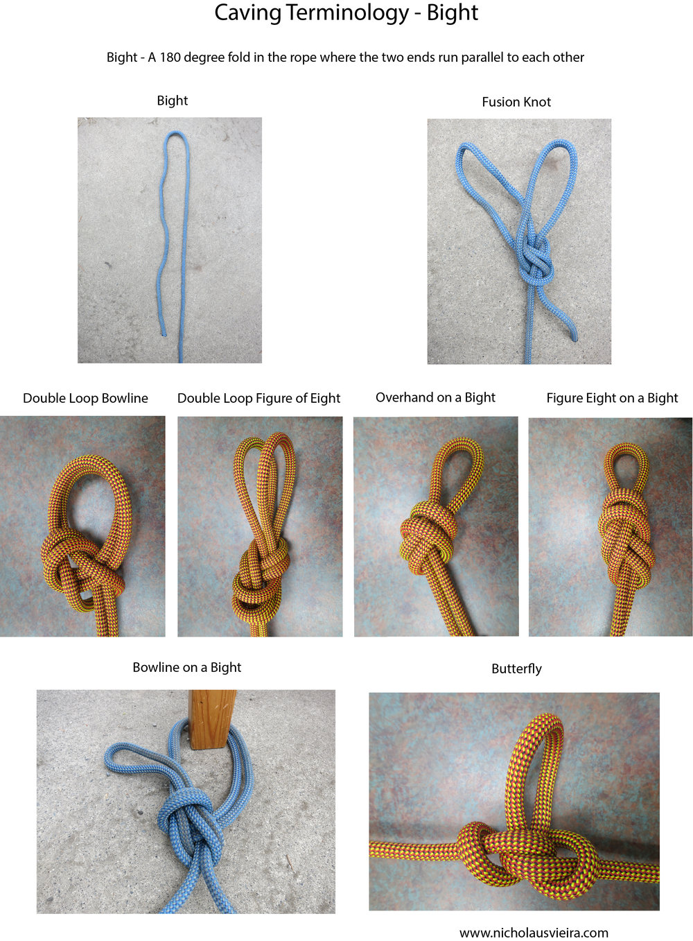 Knots General Information For Cavers Climbers And Canyoneers Running Bowline Knot Diagram Terminology Bight
