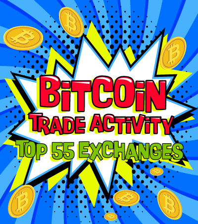 Bitcoin Trade Activity - Top 55 Exchanges.