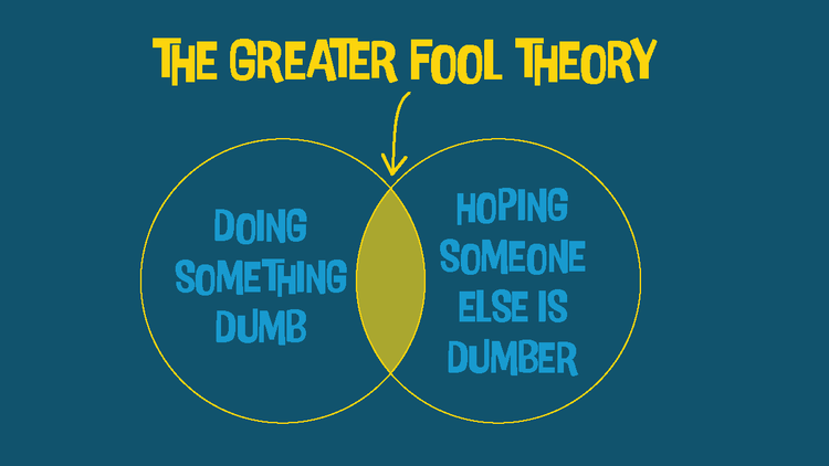 The greater fool theory