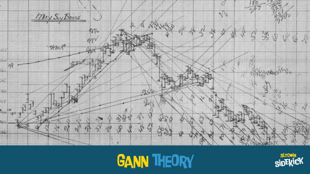 Gann Theory