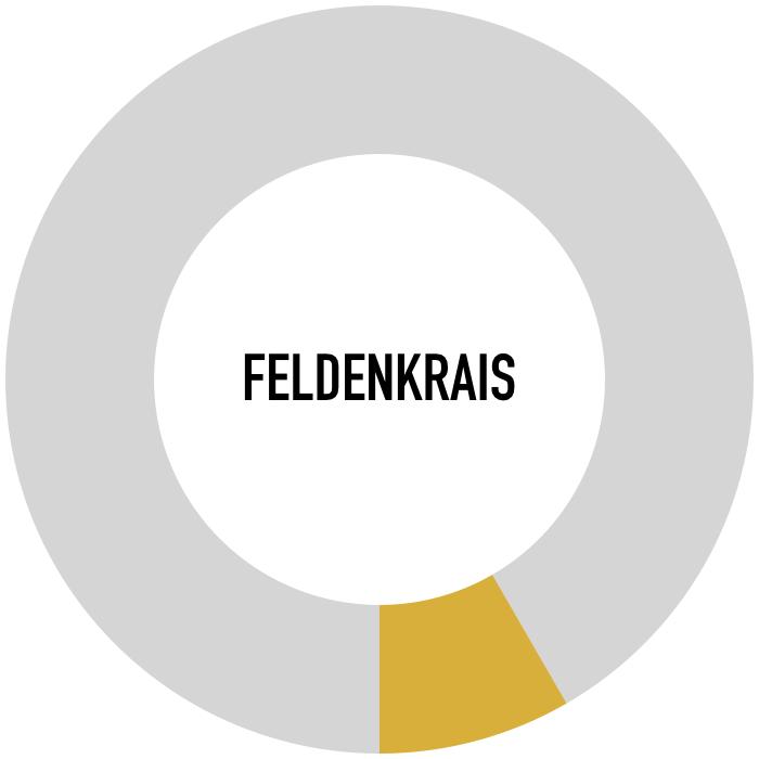 Círculo Feldenkrais copy.006.png