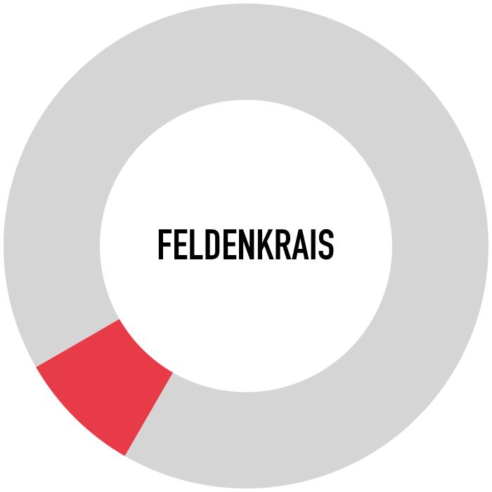 Círculo Feldenkrais copy.008.png