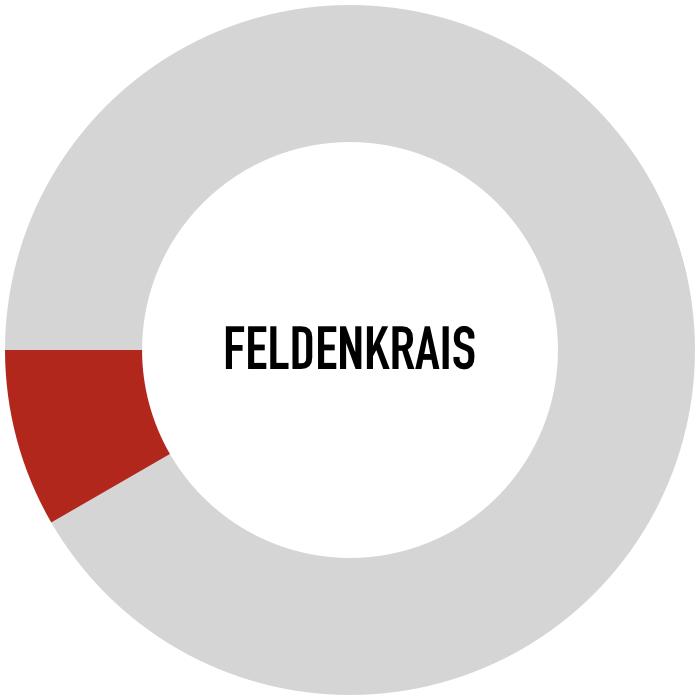 Círculo Feldenkrais copy.009.png