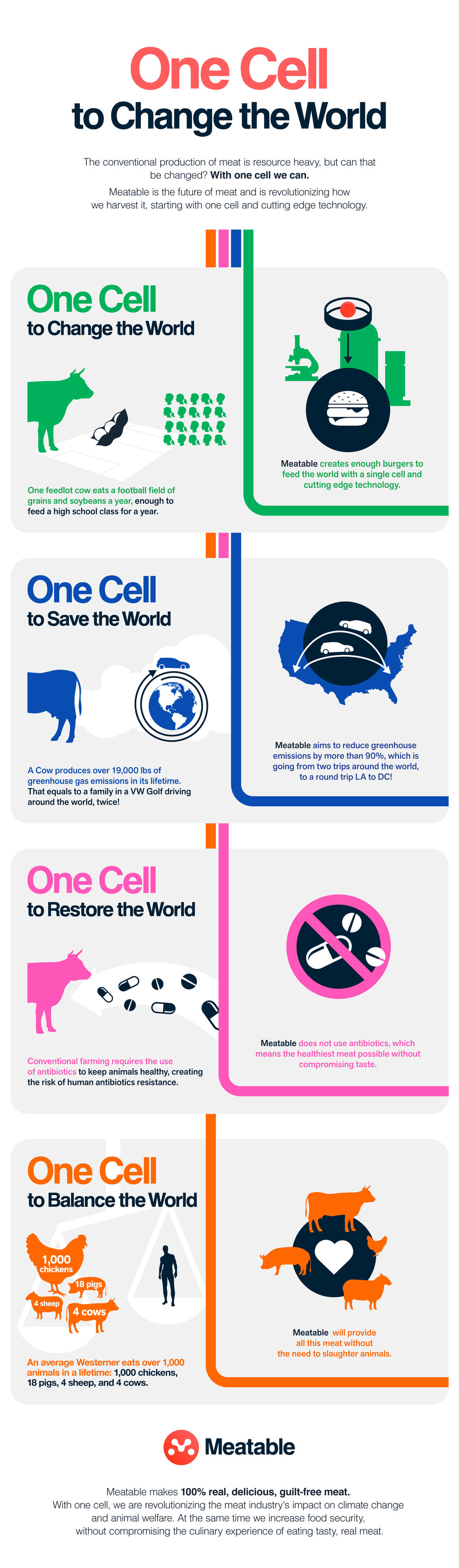 Meatable_infographic-2_version-04-web-ENG.jpg