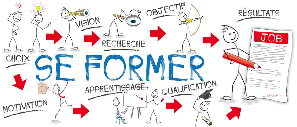 Pourquoi ce cycle de formation ? - Interview de P. Petrignani