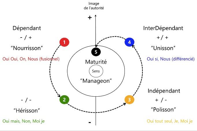 Autonomie2.jpg
