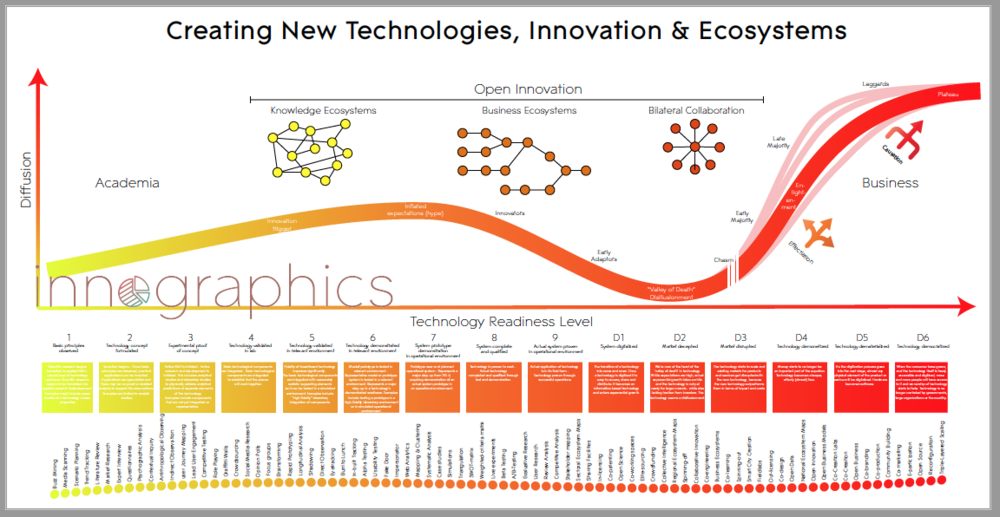 34e21c1Innovation - Infographie V2.png