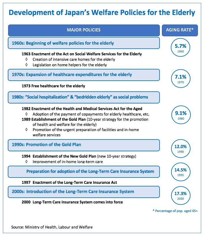policies chart.png