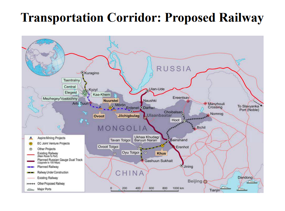 Other proposed CMREC routes   Source: Institute for Strategic Studies, National Security Council of Mongolia