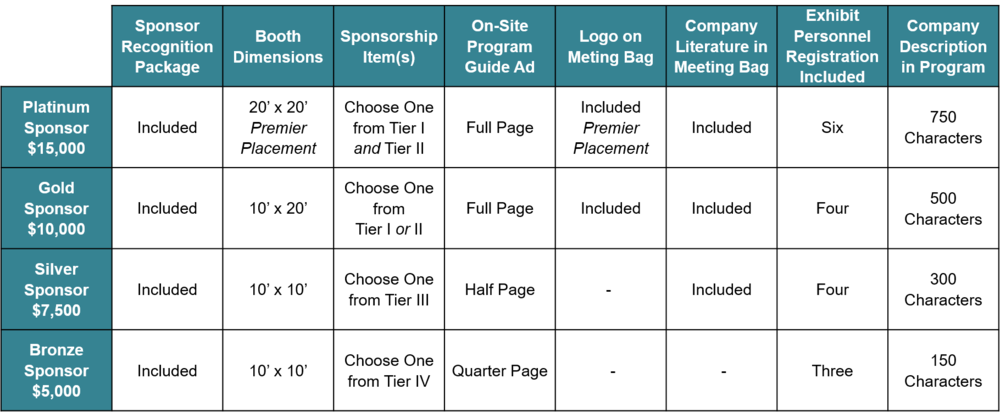 ISSX Sponsorships Grid.png