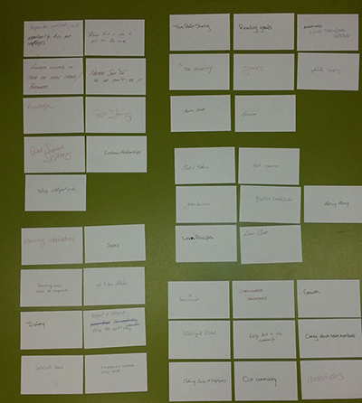 Threads-Core-Values-List-After-Sorting-919x1024.jpg