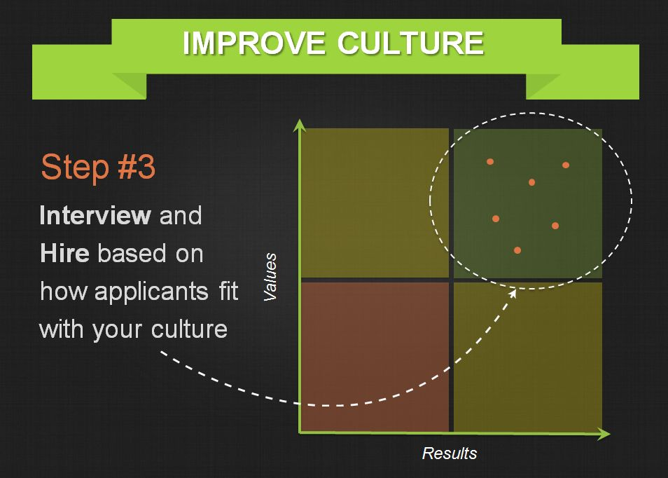 Improving-Organizational-Culture-Threads-Step-3.png