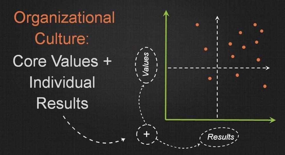 Threads-Organizational-Culture-Definition-1024x557.jpg