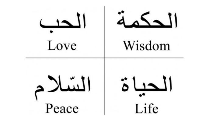 Is Arabic a Hard Language? — Boston Area Spanish Exchange
