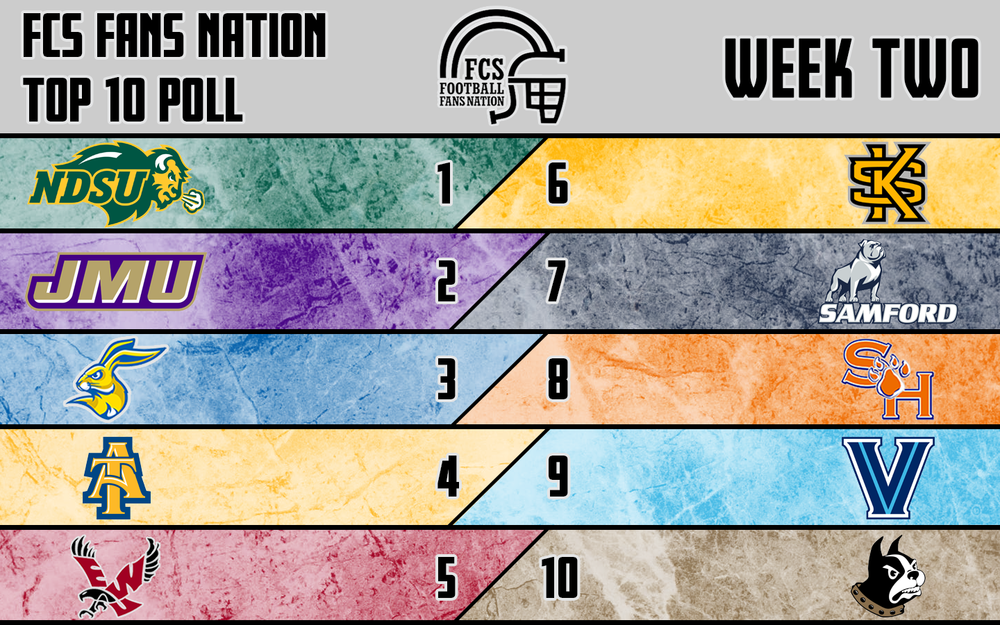 2018-FCS-Poll-Week-Two.png
