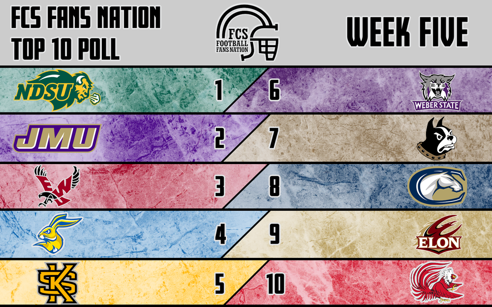 2018-FCS-Poll-Week-Five.png