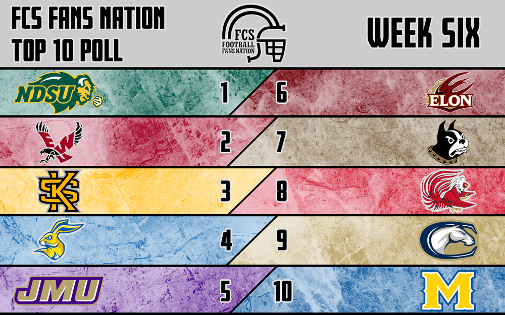 2018-FCS-Poll-Week-6.png