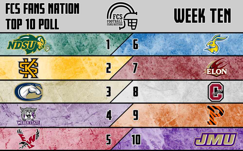 2018-FCS-Poll-Week-10.png