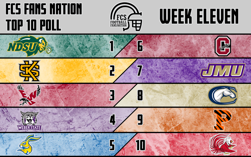 2018-FCS-Poll-Week-11.png