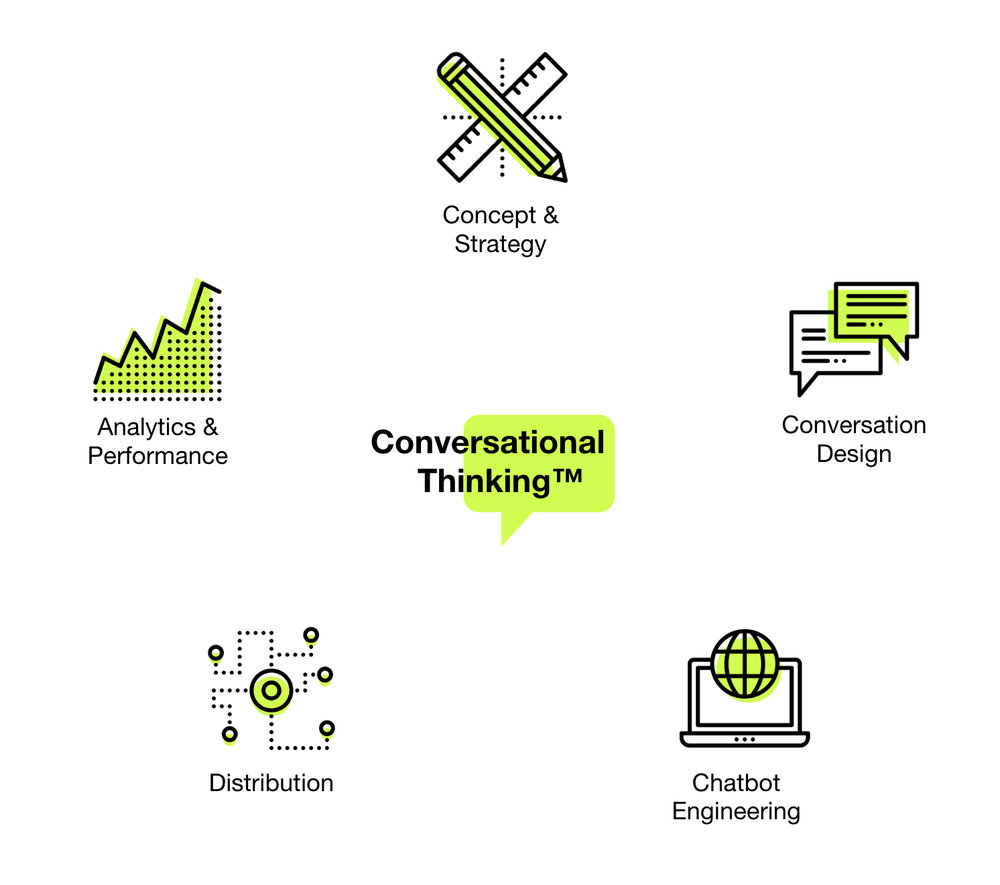 conversational-thinking.jpg