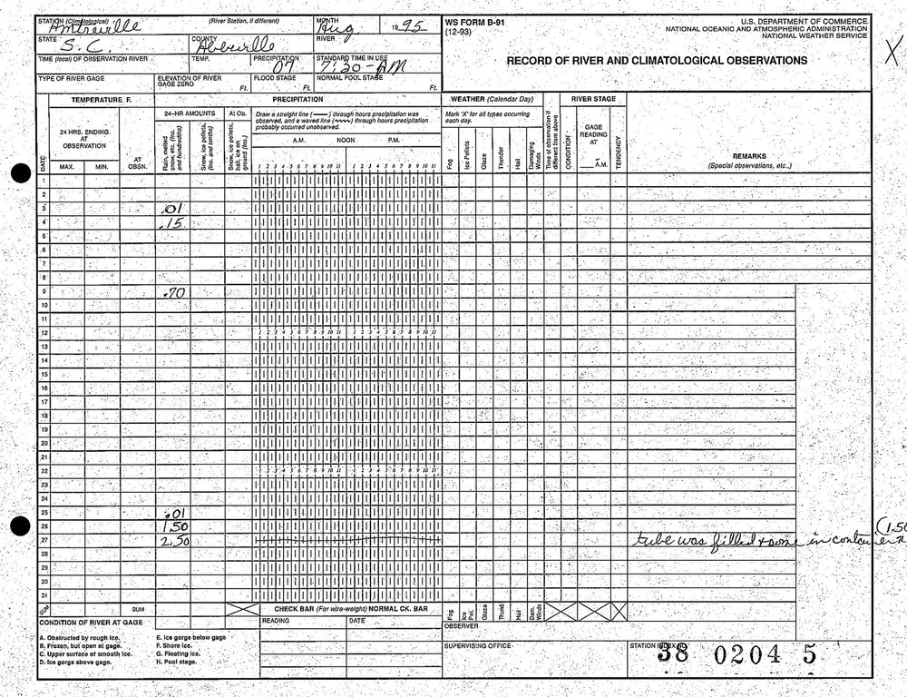 Cooperative Observer paper form for Antreville, SC in August 1995. Source: NOAAs National Centers for Environmental Information.