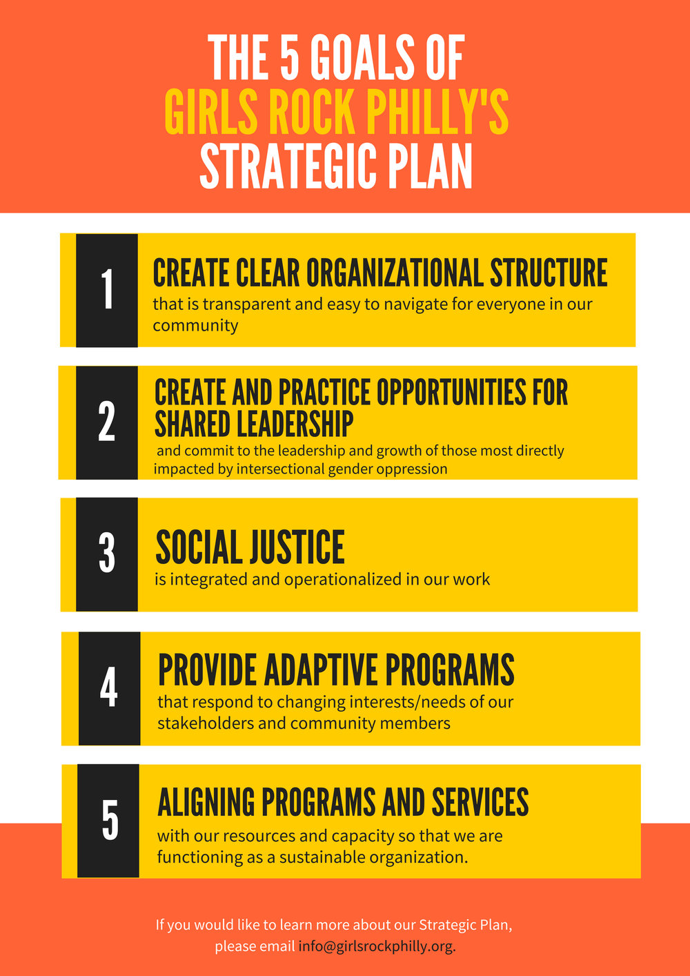 the five goals of our 3 year strategic plan (1).jpg