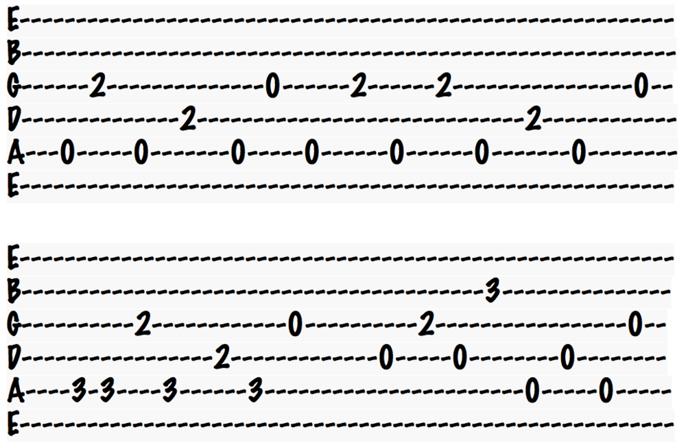 How To Play Guitar Like Johnny Marr Ry Jones Guitar