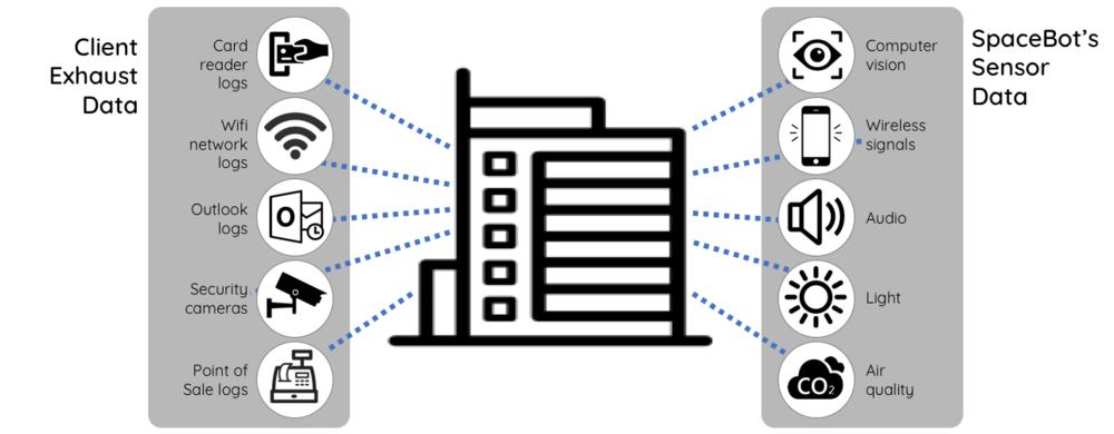 Exhaus+Sensor Data.png