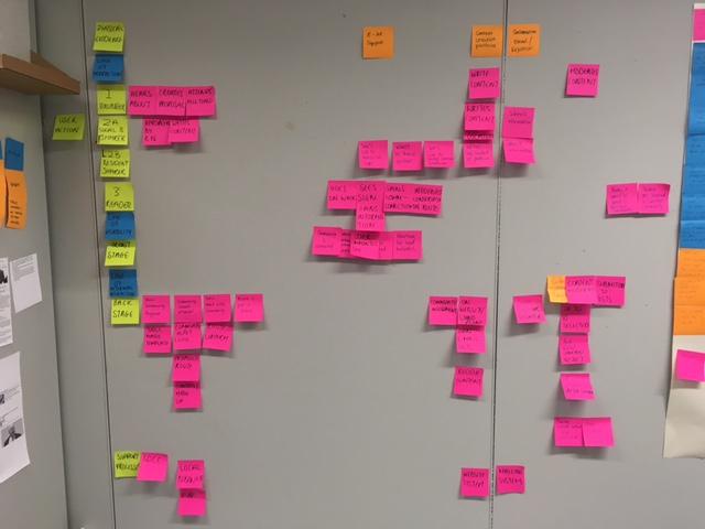 Post-it note service blueprint - three users