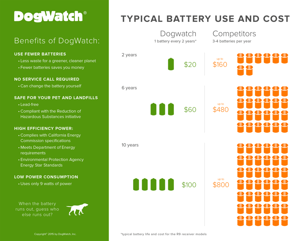 battery-comparison-03252015-min.png