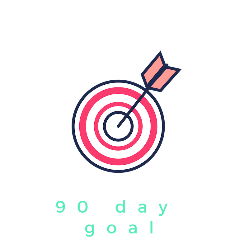 90 Day Strategic Coaching Program to help you accomplish a goal