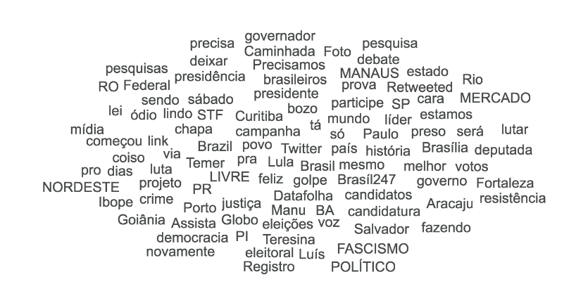 Most mentioned keywords within social media mentions expressing support for Haddad (top terms include: fascism, democracy, resistance, Lula, Brazilians, hate, world)
