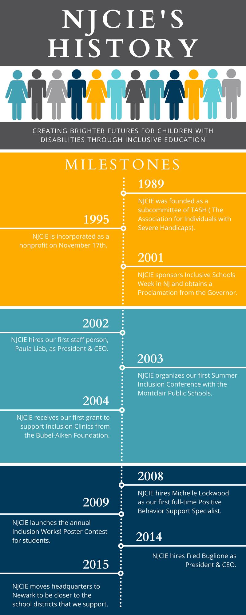 History Timeline.png