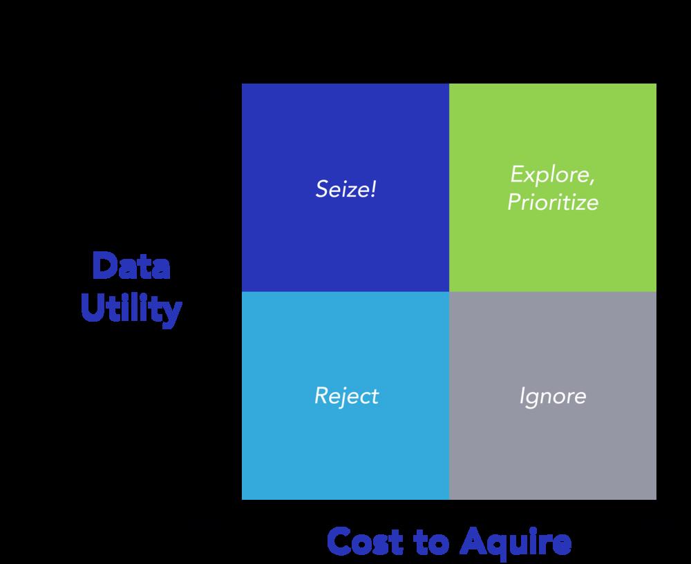 Data Selection Matirx-16.png