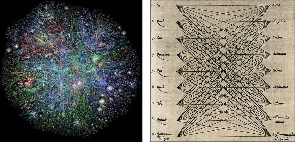 The image on the left (Figure 3:  Map of the Internet circa 2008,  Barrett Lyon and The Opte Project) merely displays information, whereas the image on the right (Figure 4:  The Great Art of Knowing , Athanasius Kircher, 1699) generates information. It produces the knowledge it draws. (Johanna Drucker:  Graphesis: Visual Forms of Knowledge Production )