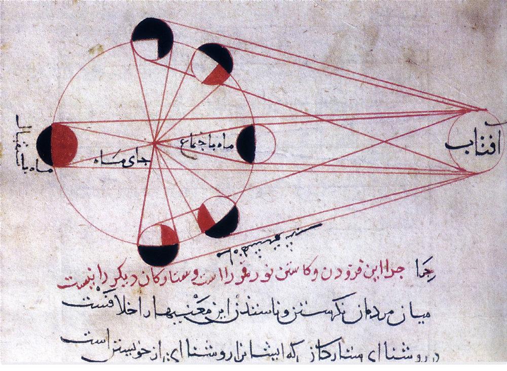 Figure 9:  Phases of the Moon : Abu al-Rayhan Muhammad ibn Ahmad al Biruni (Iranian, 973-1048)