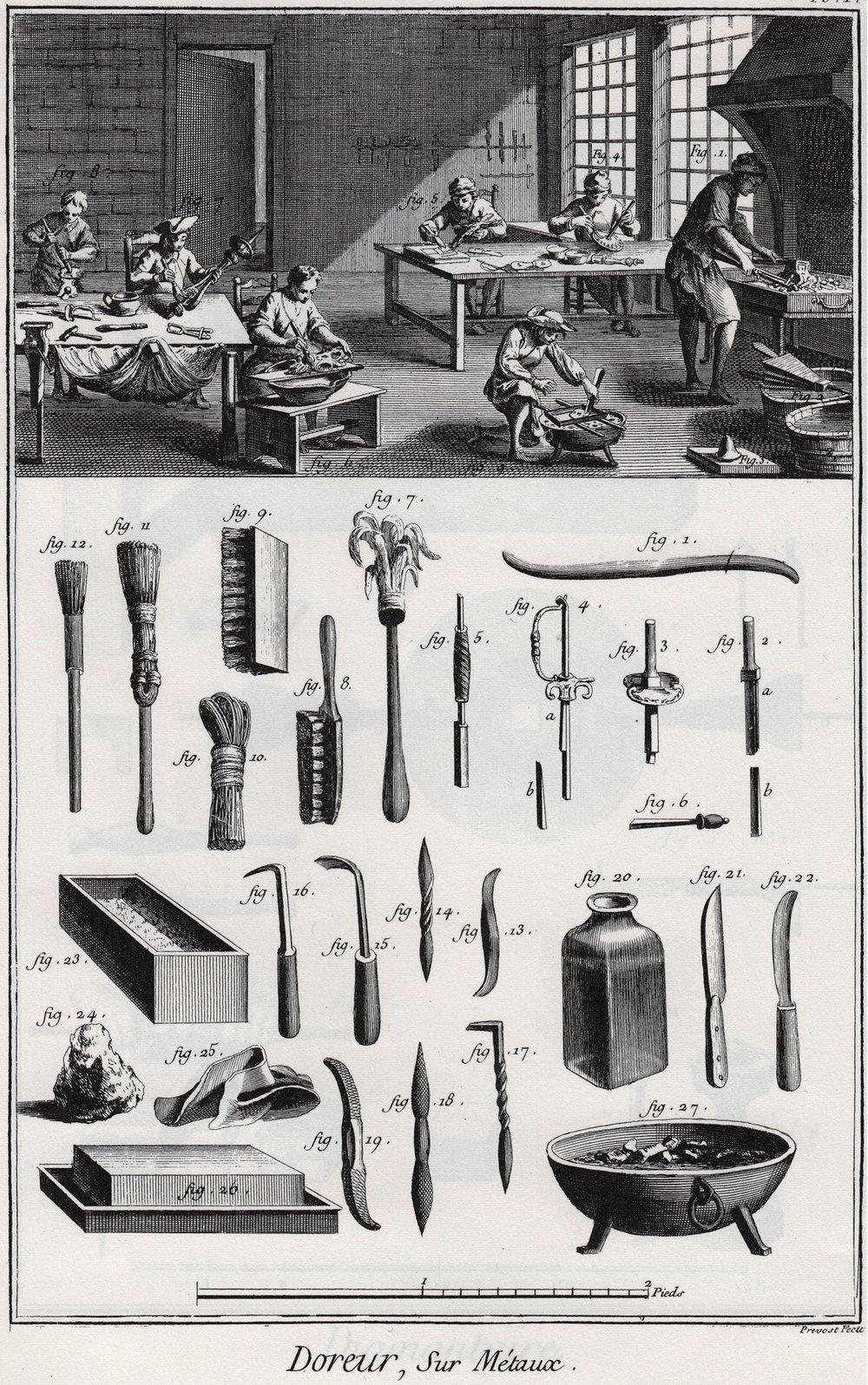 Figure 14: Diderot's  Encyclopedia , 1763