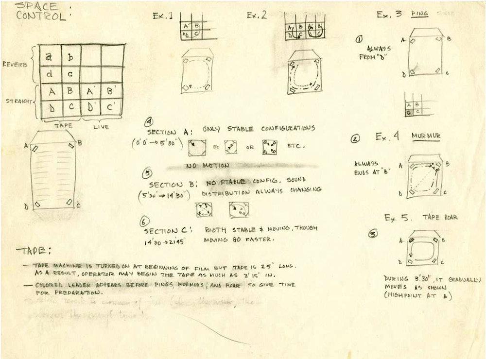 Figure 19: Storyboard: Roger Reynolds