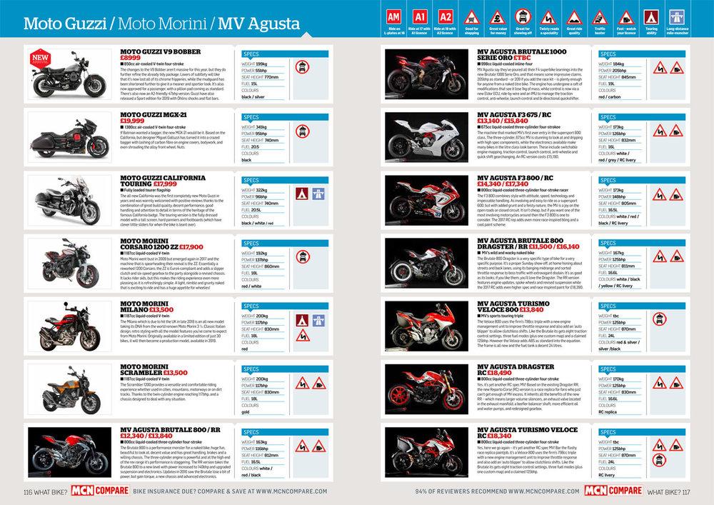 New bike listings-1500px.jpg