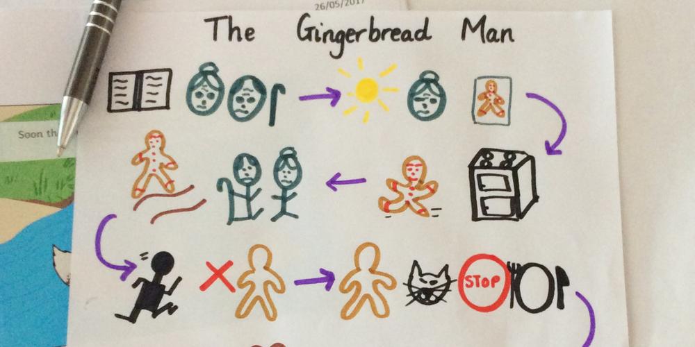 GingerbreadPoland.png