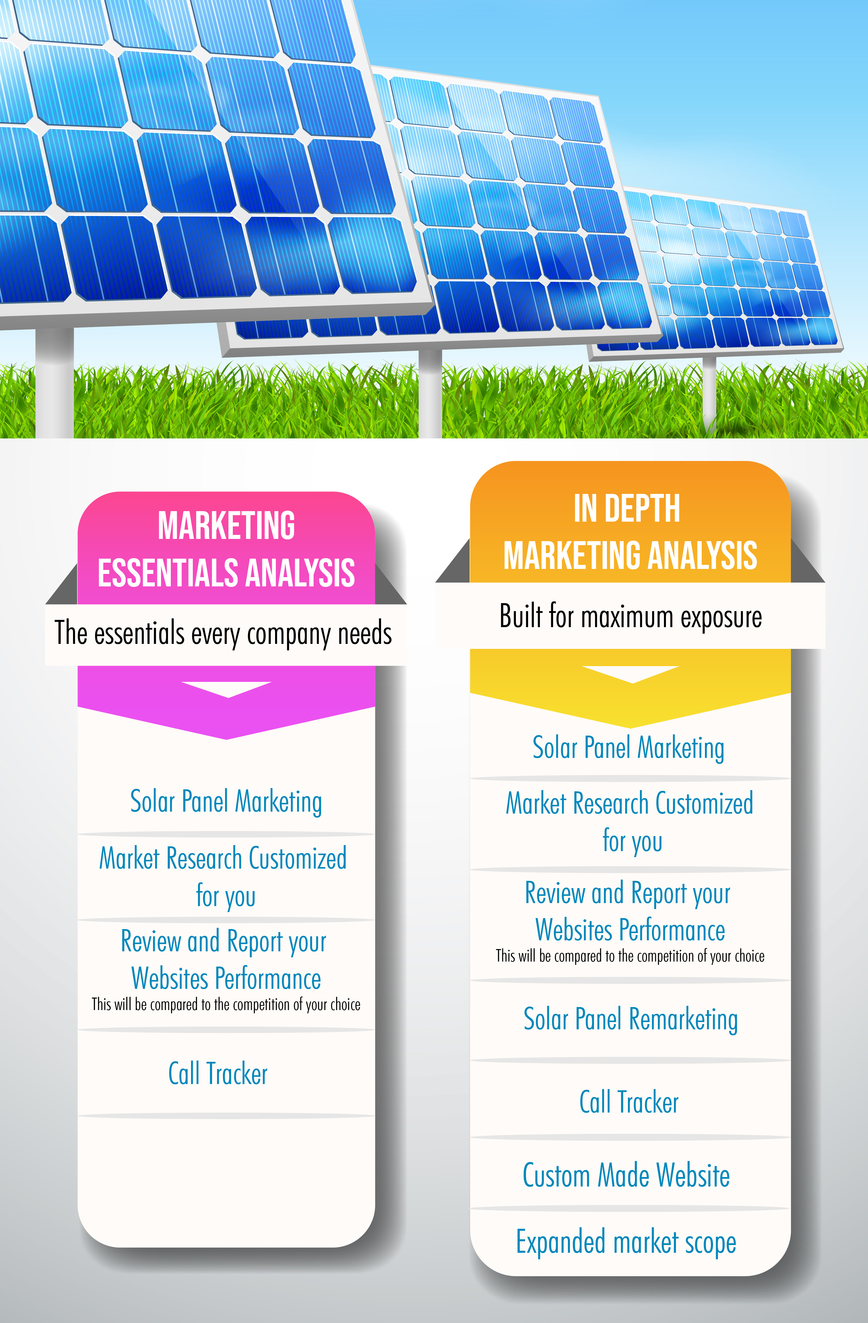 Prime Solar Panel Leads Wiring Guide Install Pricing