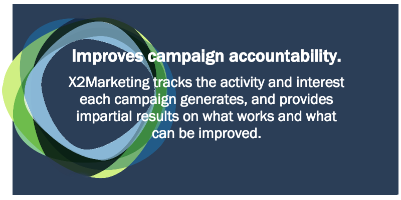 Improves campaign accountability.