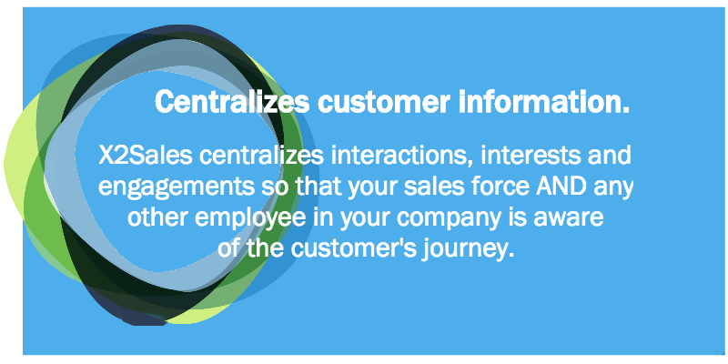 Centralizes customer information.