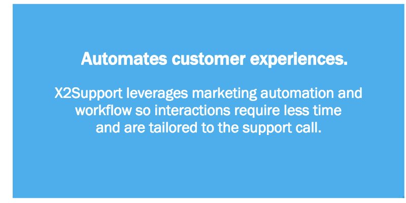 Automates customer experiences.